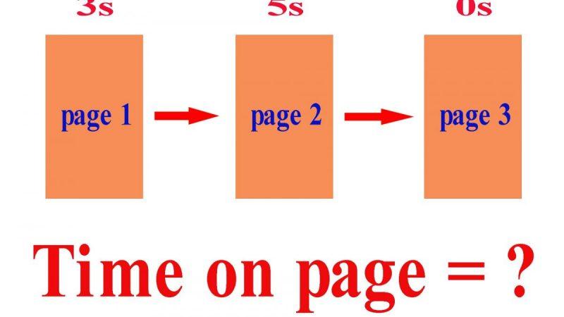 Time on page và Time on site khi tối ưu hóa SEO