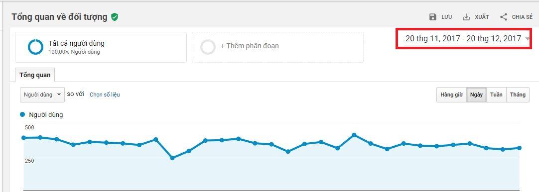 Kiểm tra traffic bằng Google Analytics